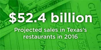 Texas Projected Sales